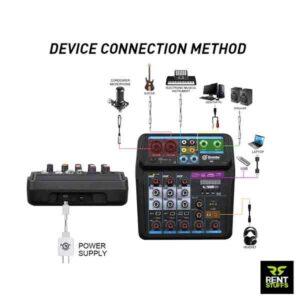 Bluetooth & USB Audio Mixer for Rent